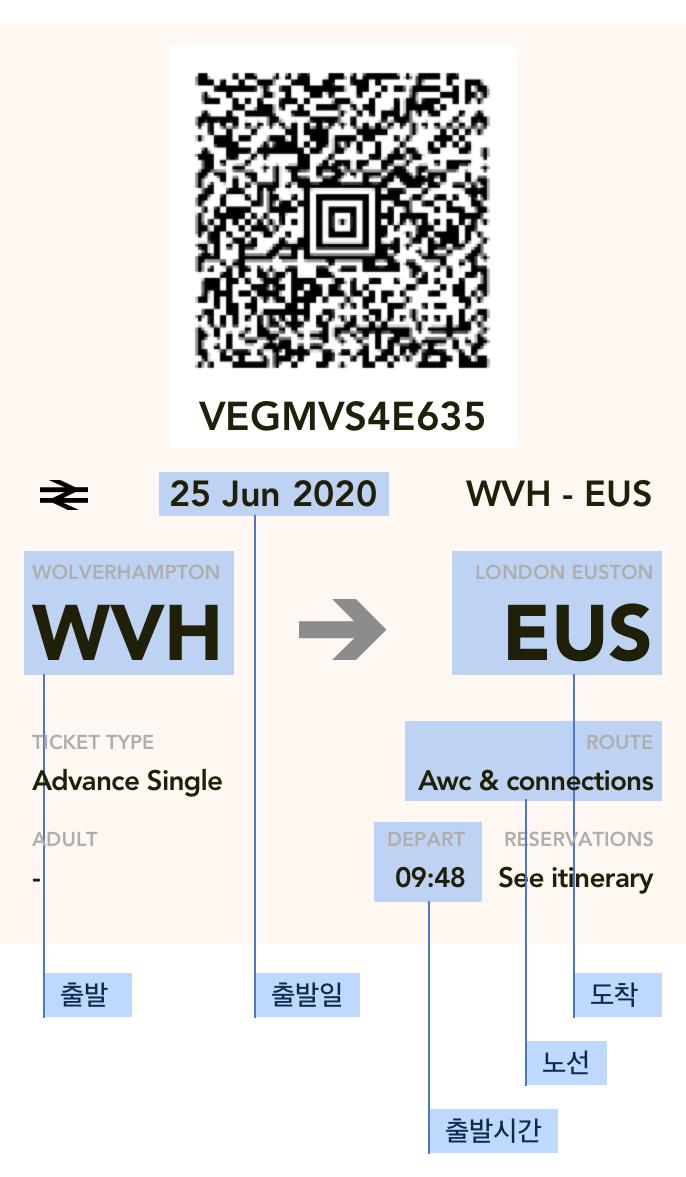 전자탑승권(E-Ticket) 예시